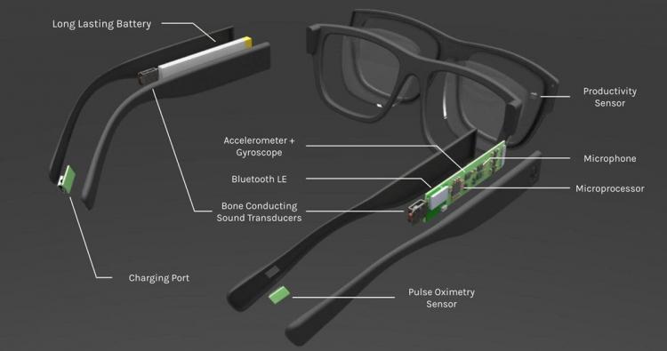 Datenbrille Specs gegen Prokrastination von Auctify